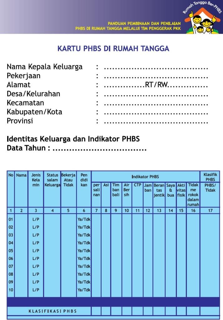 Form Penilaian PHBS Rumah Tangga