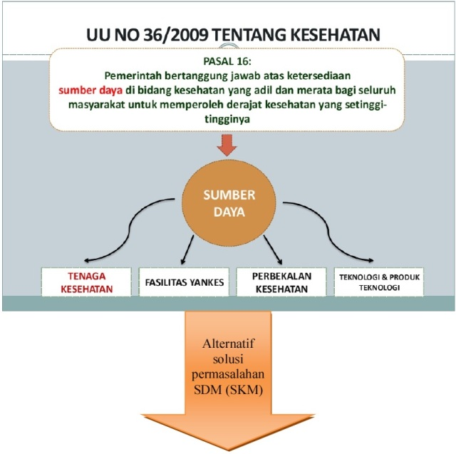 UU No.36_2009_tenaga SDM 2
