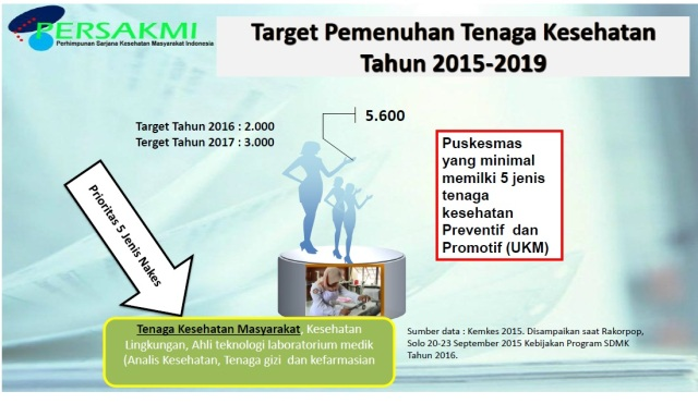 target renstra 2015 2019